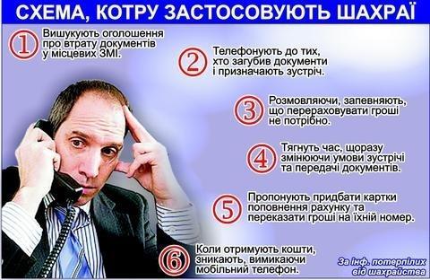 Схема яку часто використовуюють телефонні шахраї. Фото ternopol.zelen.org.ua