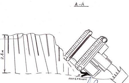 Схематичне зображення випадку.