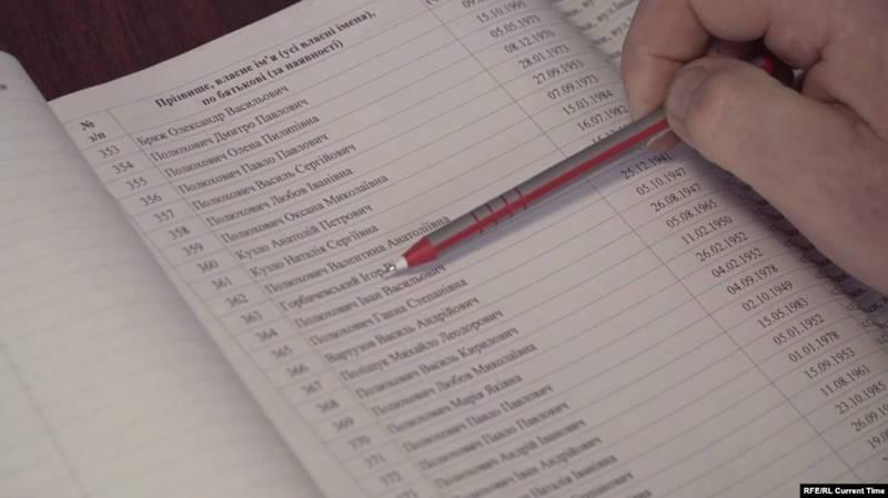 Внести себе у списки сьогодні, ще можуть особи без реєстрації, а також ті хто не знайшов себе списках виборців