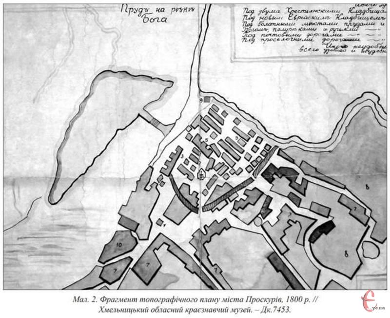 Фрагмент плану міста Проскурова 1800 року