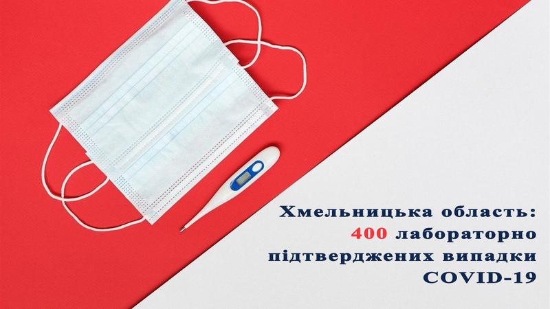 Чотири сотні інфікованих зафіксували у Хмельницькій області