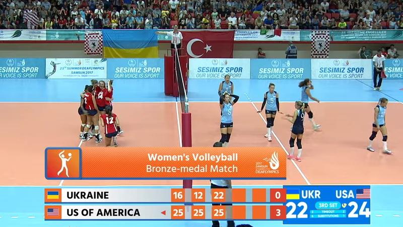 У матчі за бронзу американки виграли в збірної України з рахунком 3:0