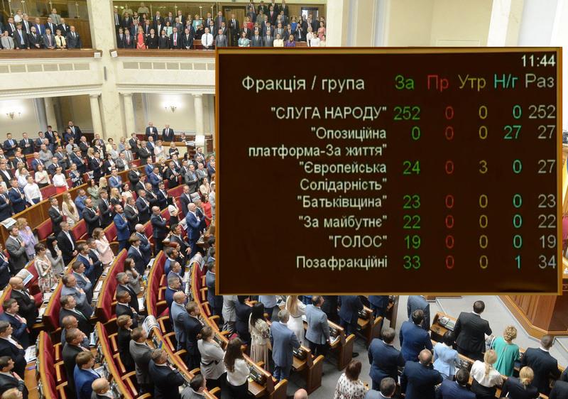 Депутатська недоторканність має зникнути з 1 січня 2020 року