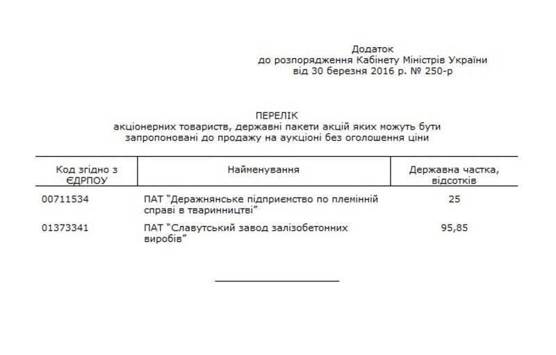 У додатку до постанови, підписаної Арсенієм Яценюком, лише два підприємства. Обидва з Хмельницької області