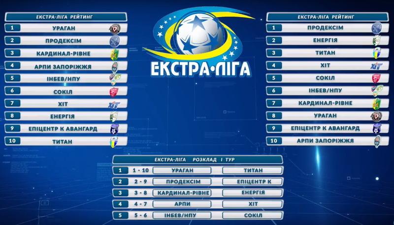 Регулярний чемпіонат України в Екстра-лізі розпочнеться 15 вересня