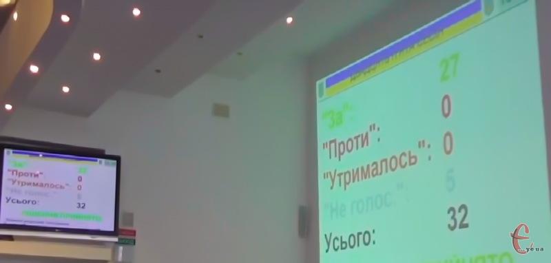 Звернення щодо цін на пальне підтримали 27 депутатів Хмельницької міської ради