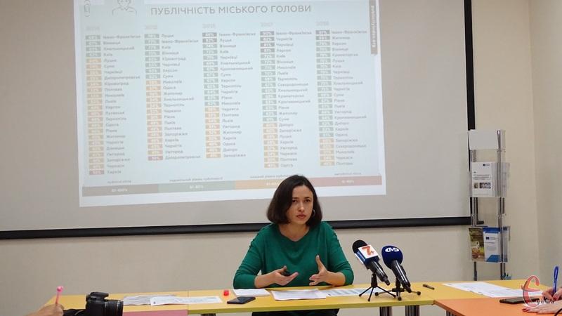 Оксана Банкова розповіла про публічність Хмельницького