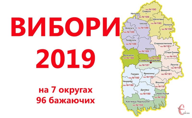 На семи округах Хмельниччини ЦВК зареєструвала 96 кандидатів