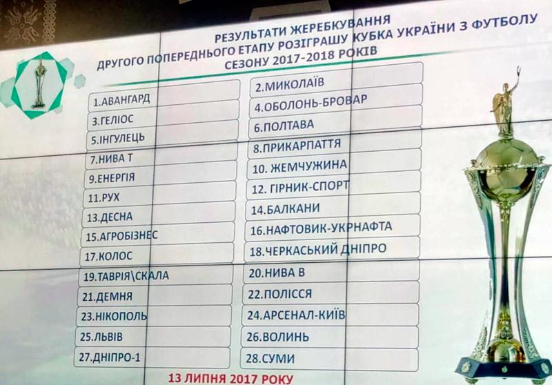 Розклад усіх пар наступного раунду Кубка України з футболу