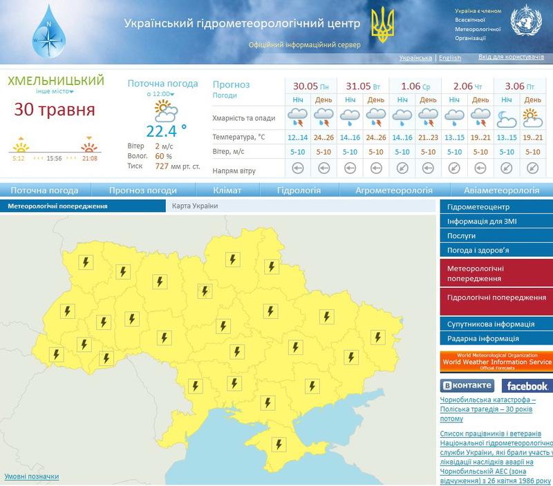 Судячи з прогнозу, на Хмельниччині дощитиме до п'ятниці