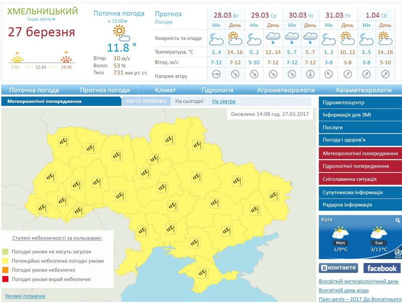 Сильні пориви вітру прогнозують на всій території України