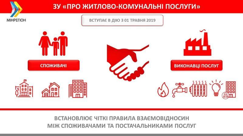 Закон запускає ринок житлово-комунальних послуг, встановлює чіткі правила взаємовідносин між споживачами та надавачами послуг