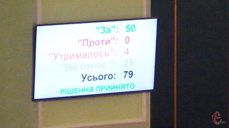 Загальні результати голосування за зверненя до парламенту та уряду на табло продемонстрували, а ось поіменне голосування обіцяють оприлюднити протягом 5 днів