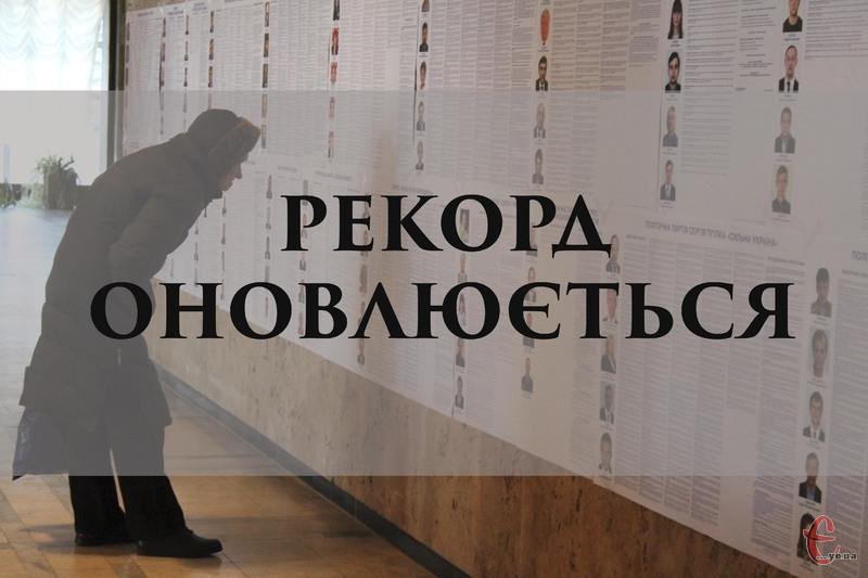 З початку року на Хмельниччині зареєстрували вже 35 осередків політичних партій