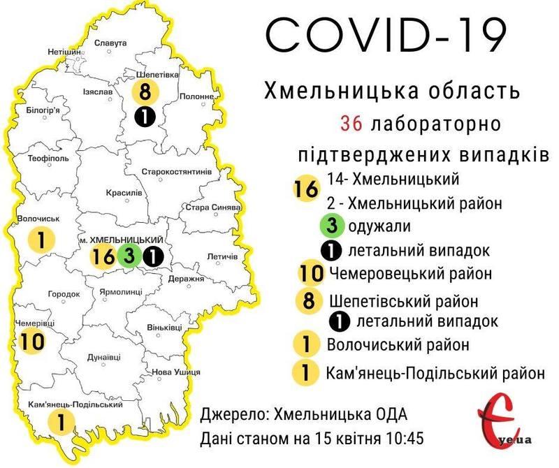 Станом на першу половину дня 15 квітня, в області є 36 хворих