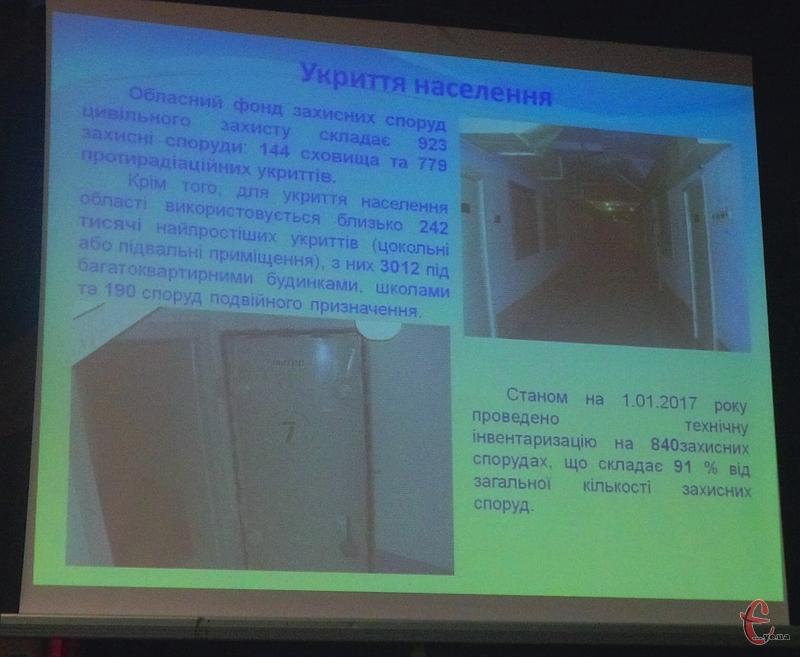 На Хмельниччині працюють над облаштуванням захисних споруд