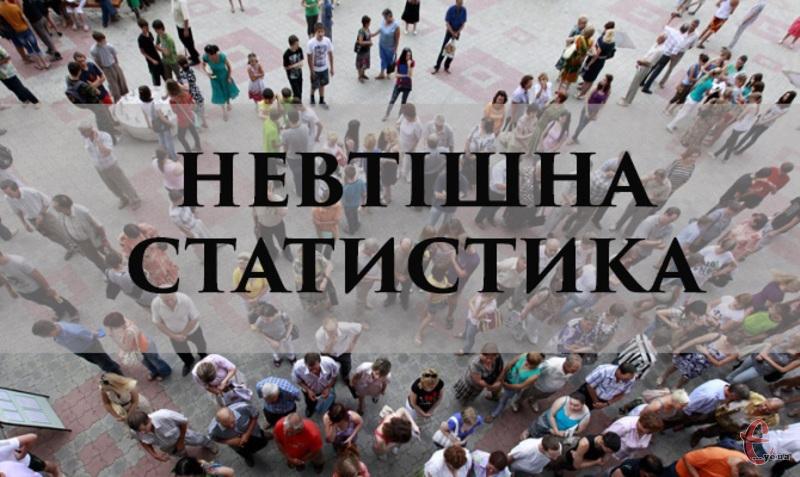 Лише за 5 місяців цього року кількість населення Хмельницької області  зменшилась на 3428 осіб