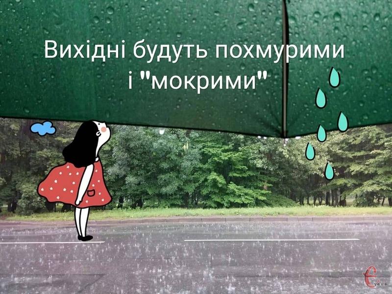 Нехай погода не псує вам настрій