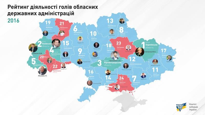 Очільник Хмельницької ОДА Олександр Корнійчук посів 15 місце в рейтингу КВУ