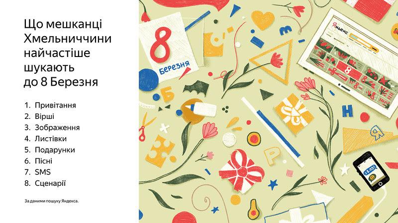 Яндекс розповів про те, що мешканці області шукають в інтернеті до 8 березня