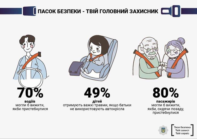МВС України розробили серію картинок-нагадувань
