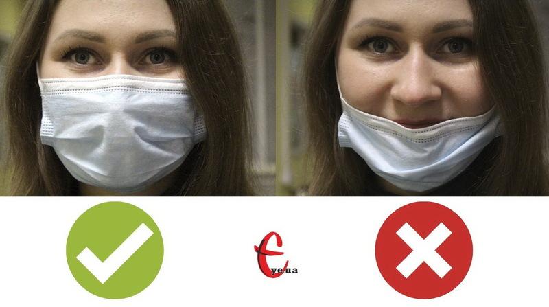 За маску, яку носитимуть на підборідді, також можуть оштрафувати