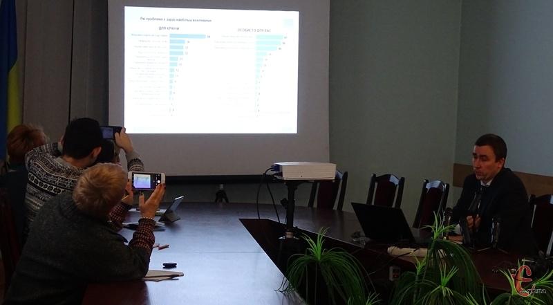 Презентували результати проведено опитування серед мешканців Хмельницької області