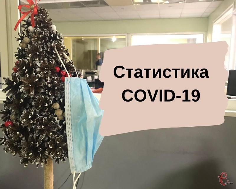 Інформація станом на вечір 18 грудня