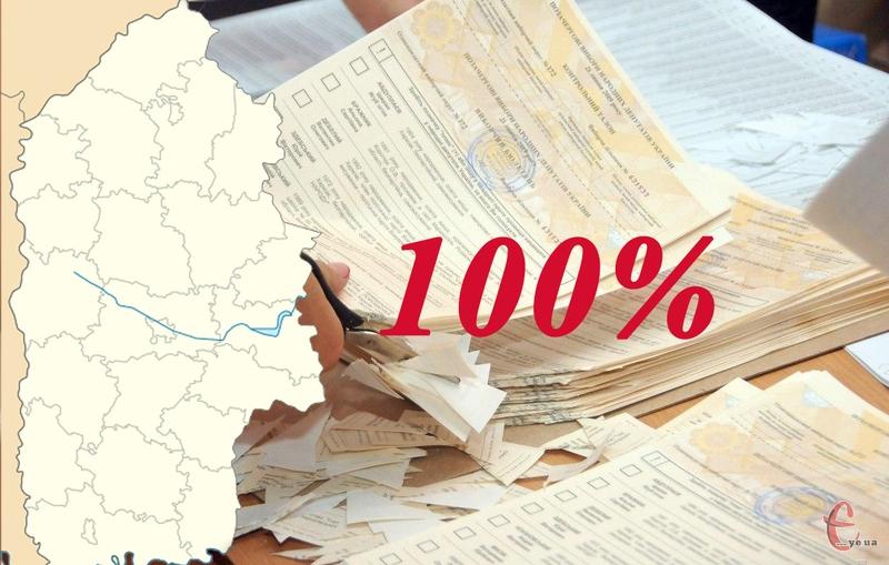 ЦВК оприлюднила остаточні дані виборів на Хмельниччині