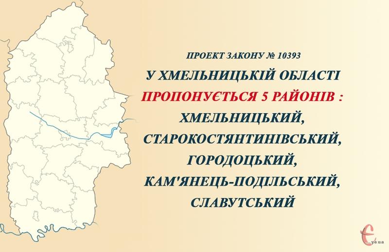 У парламенті зареєстрували ще один проект закону про розподіл районів