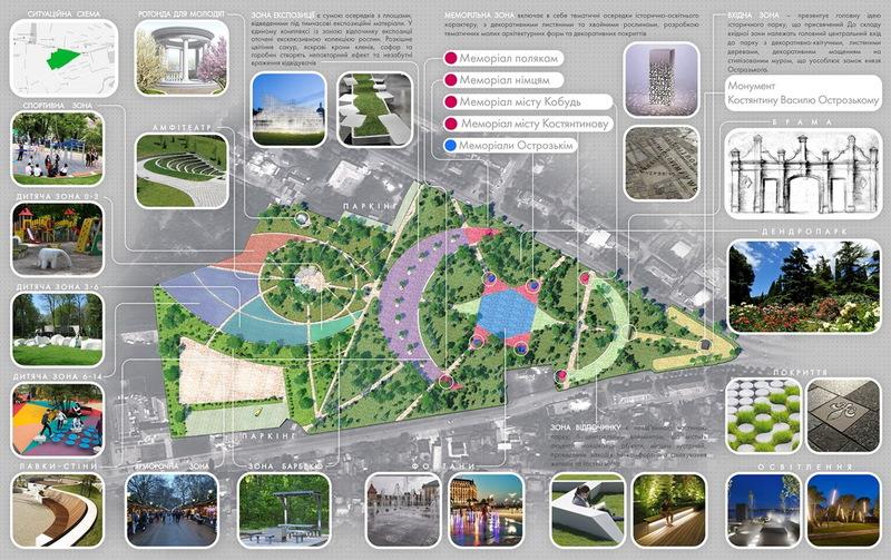 План реконструкції парку в Старокостянтинові винесуть на громадське обговорення