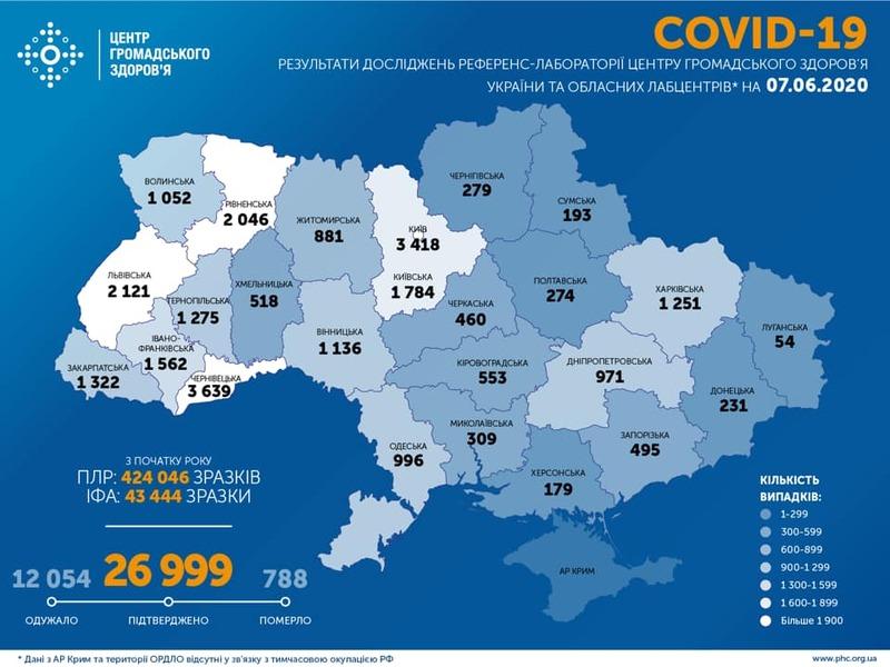 Впродовж минулої доби в Україні зафіксовано 485 нових випадків захворювання на коронавірус