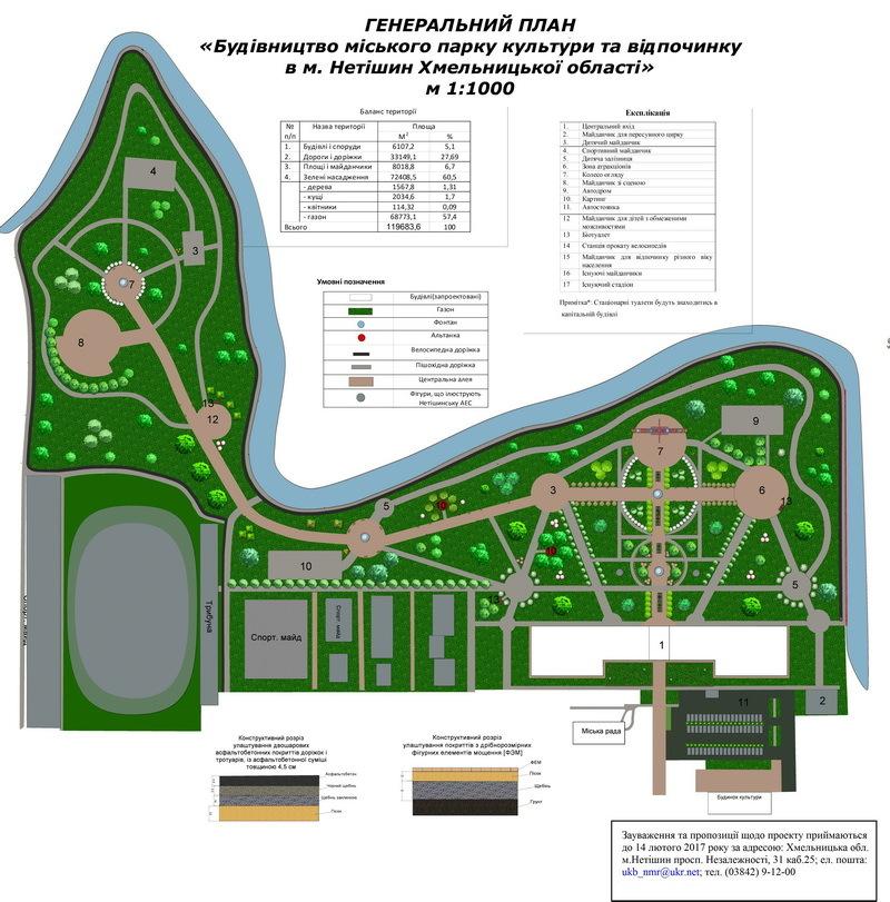 Планують, що так виглядатиме новий парк