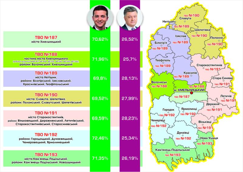 01bc88c4c48e31 Як голосували на Хмельниччині 21 квітня 2019 року. Фото: Інфографіка Галини  Марищук
