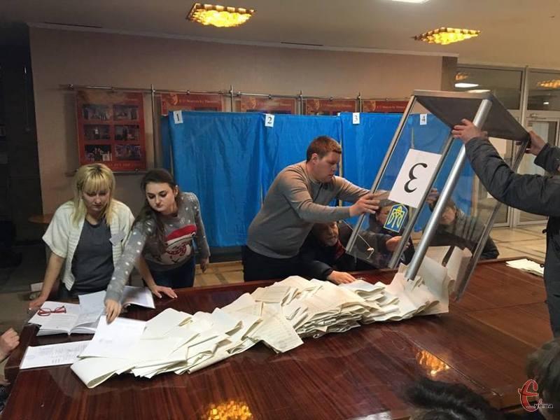 Станом на 9:00 Центральна виборча комісія опрацювала по Хмельницькій області 48,86% протоколів