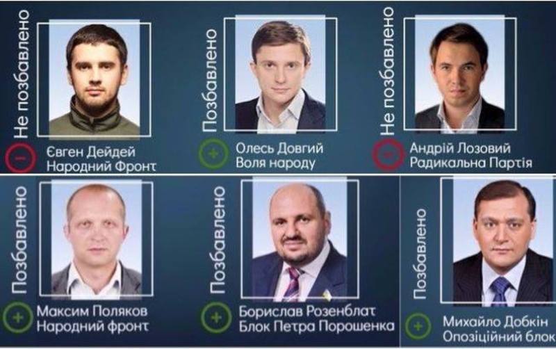 Верховна Рада Україна підтримала не всі подання Генпрокурора щодо притягнення деяких нардепів до кримінальної відповідальності