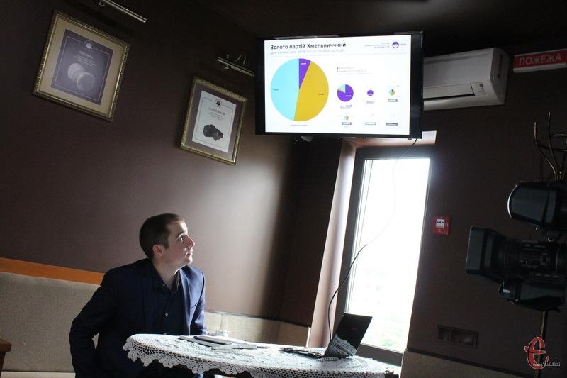Рух Чесно проаналізував фінансові звіти партій