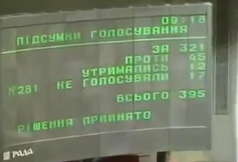28 червня 1996 року депутати Верховної Ради України ухвалили Основний Закон нашої країни – Конституцію