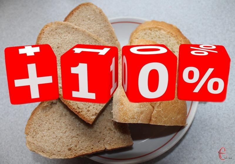 У Хмельницькому хліб подорожчав на 10 відсотків
