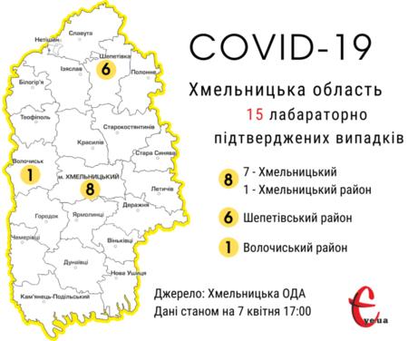 Коронавірус зафіксовано у трьох районах Хмельниччини