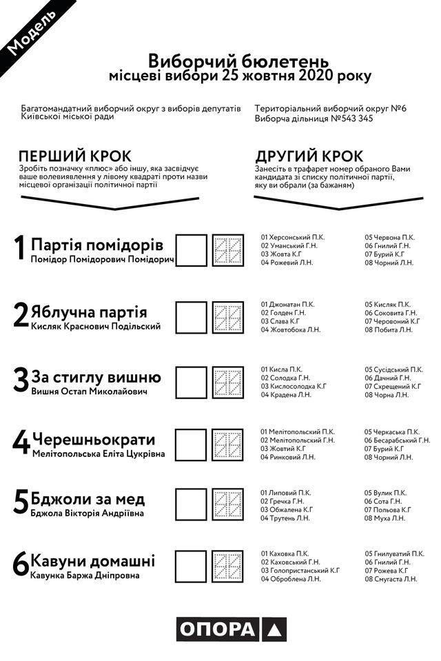 Типовий зразок нового бюлетеня, де з лівого боку розміщено список партій, а навпроти — перелік їх представників. Ілюстрація: громадянської мережі