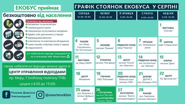 У перший день серпня екобус працюватиме у мікрорайоні Виставка, поблизу «Сілістри». Інфографіка: з фейсбуку Розумне довкілля. Хмельницький