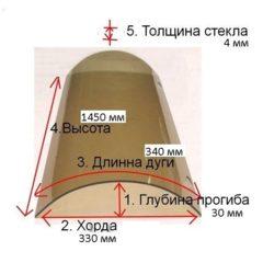 Скляні двері до душової кабіни/радіусні двері